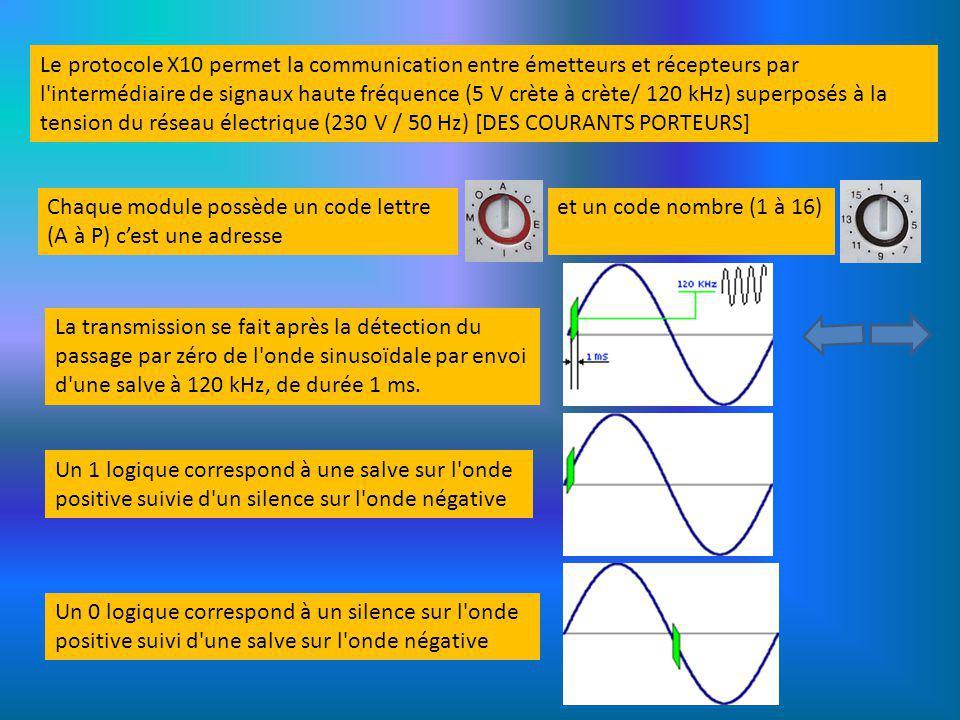 Le protocole X10 permet la communication entre émetteurs et récepteurs par l intermédiaire de signaux haute fréquence (5 V crète à crète/ 120 kHz) superposés à la tension du réseau électrique (230 V / 50 Hz) [DES COURANTS PORTEURS]